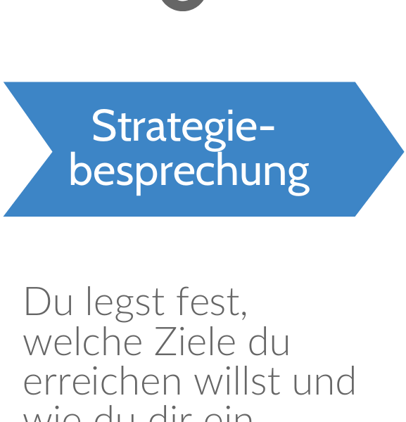 Strategiebesprechung